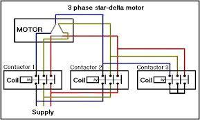 star delta motor connection wiring diagram three phase motor Three Phase Motor Starter Wiring Diagram star delta motor connection wiring diagram 3 phase motor wiring diagram star delta on images free download electric motor starter wiring diagram