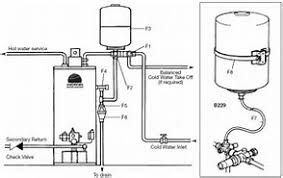 hd wallpapers ariston water heater wiring diagram Ariston Water Heater Wiring Diagram hd wallpapers ariston water heater wiring diagram ariston water heater installation diagram