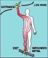 Як розрахувати потік струму через тіло