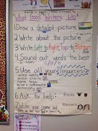 What Do Good Writers Do Chart Kindergarten Writing