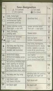 fuse box chart what fuse goes where page 2 peachparts fuse box chart what fuse goes where 107fusedesignation jpg