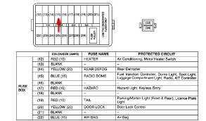 lotus elise fuse box wiring diagrams electrical panel labels pdf at Fuse Box Labels