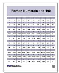 Pin By Dadsworksheets Com On Math Worksheets Roman