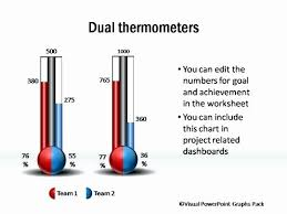 Excel Thermometer Chart Template Download