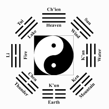 I Ching Chart Consulting The I Ching For Guidance Hubpages