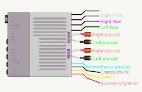pioneer avh p3200dvd wiring diagram beautiful pioneer avh x2800bs Pioneer AVH P3200BT Manual pioneer avh p3200dvd wiring diagram elegant pioneer avh p3200bt wiring diagram somurich