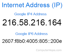 Ip Address Configuration Chart What Is Ip