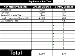 Monthly Expenses Calculator Featured Tool Of The Month Known Upcoming Non Monthly Expenses