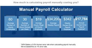 Payroll System Software What You Need To Know Epay Systems