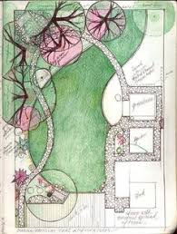 Small Picture Yard Makeover Design for a Rectangular Garden A long skinny