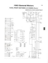 wiring diagram for 1993 fleetwood prowler wiring diagram fleetwood bounder electrical diagram on wiring diagram85 fleetwood southwind wiring schematic schematics wiring diagram fleetwood bounder