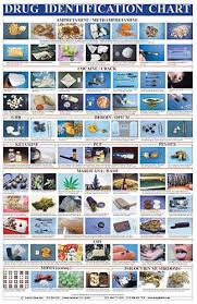 Pill Identification Chart Related Keywords Suggestions