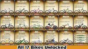 Stickman Downhill Racing All 17 Bikes Unlocked And Fully