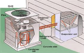 residential hvac compressor wiring diagram on residential images Central Air Conditioner Wiring Diagram central air conditioner system parts hvac compressor compression pictoral bristol compressor wiring diagram central air conditioning wiring diagrams