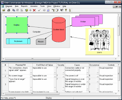process failure modes and effects analysis design process fmea software tool