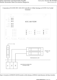 eaton generator and automatic transfer switch generator start n1 n2 mounted on generator control panel figure 3