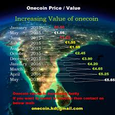 Onecoin Price Onecoin Rate Onecoin Price Chart Onecoin