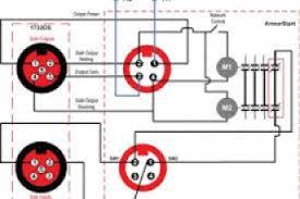 wiring diagram for 3 phase 5 pin plug wiring diagram 5 pin trailer plug wiring diagram at 5 Plug Wiring Diagram