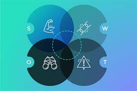 With so many different things pulling at your attention, it's easy to get caught up in the minutia at the expense of the big picture. What Is Swot Analysis The Complete Guide To Swot Analysis Gliffy