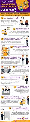 The Questions To Ask In An Informational Interview Job Interviews