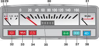 Ответы mail ru ваз слева первая лампочка ручняк я  32 контрольная лампа включения стояночного тормоза и сигнализации недостаточного уровня тормозной жидкости в бачке Если включено зажигание лампа