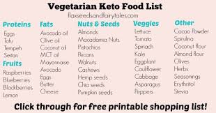 Vegetarian Keto Food List Includes Free Printable Pdf