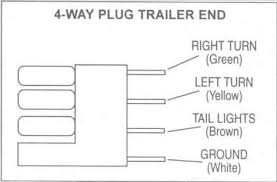 wiring diagram for pin trailer the wiring diagram trailer wiring diagrams 4 pin electrical wiring wiring diagram