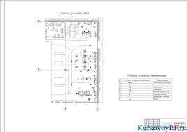 Проектирование городского автосервиса кузовного ремонта легковых  Чертеж планировки кузовного участка Заархивированная курсовая работа
