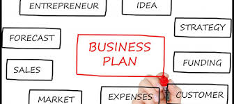 Online Sales Business Plan Comprehensive Planning For Your Business Online Sales
