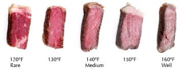 Prime Rib Temps Chart 13 Rules For Perfect Prime Rib The Food Lab Serious Eats