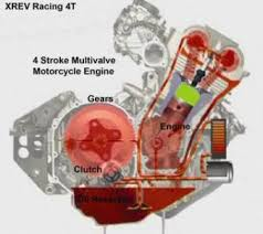 x rev 15w 50 4t motorbike engine diagram