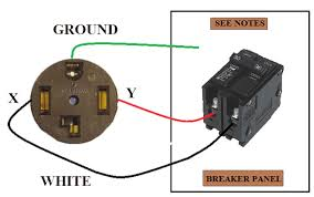 dryer outlet circuit electrical wiring done right dryer outlet circuit hookup front view