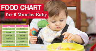 6 Months Old Baby Food Chart With Time And Recipe Food Menu