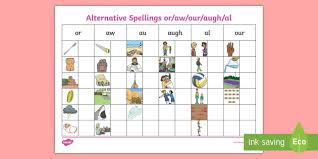 Ch, sh, th, wh and ph. Alternative Spellings Or Aw Au Augh Al Our Worksheets Twinkl