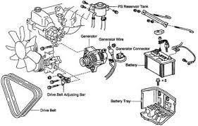 toyota hzj75 wiring diagram toyota wiring diagrams description leedavidian 162 toyota hzj wiring diagram