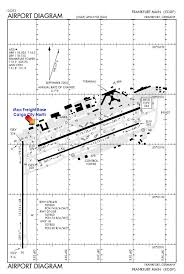 Frankfurt International Airport Information