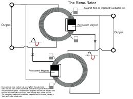 permanent magnet generator wiring schematic lotsangogiasi com permanent magnet generator wiring schematic com electric energy generator the power generator diagram