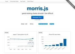 Js Chart Library 15 Best Vue Chart Libraries For Faster Vue Development