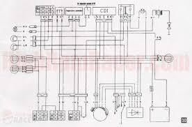70cc atv wiring diagram wiring diagrams schematic kazuma 70cc atv wiring diagram wiring diagram library loncin 70cc quad wiring diagram 70cc atv wiring diagram