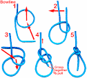 Images & Illustrations of bowline knot