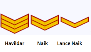 Indian Army Rank Structure Chart Indian Army Ranks Insignia Of Indian Army Commissioned