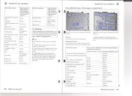 2011 vw gti fuse panel diagram wiring diagram library 2010 vw gti fuse box captain source of wiring diagram u2022tiguan fuse box layout wiring
