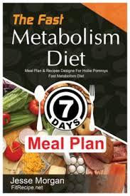 Fast metabolism diät rezepte