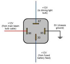 led turn signal wiring diagram wiring diagram and hernes