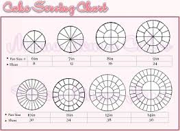 Wedding Cake Size Chart 72 Right Wilton Cake Pan Servings Chart