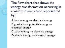 Energy Transformation Chart Renewable Energy Quiz In Which Of The Following Devices