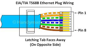 rj45 connector wiring diagram in pioneer avx p7000cd gooddy org inside to rj12 rj45 to rj12
