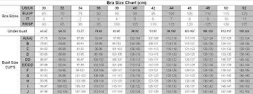 Inches To Bra Size Chart Bra Size Chart Breast Sizes In Inches And Centimeters