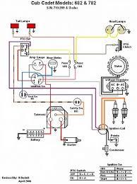 cub cadet wiring diagram cub automotive wiring diagrams description attachment cub cadet wiring diagram
