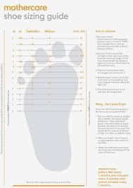 Stride Rite Shoe Online Charts Collection